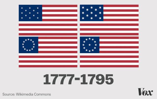 1777-1795